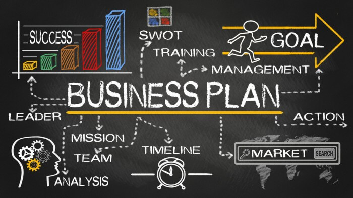 Developing a COVID-19 Business Recovery Plan